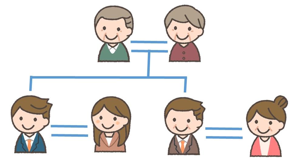 家族信託では遺産の承継者を2,3段階でも指定が出来ます。