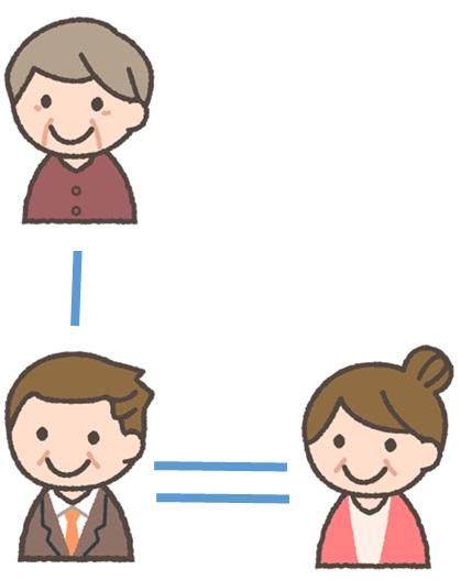 認知症と家族信託