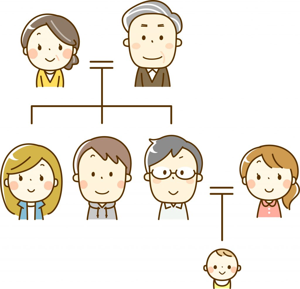 法定相続人の人数によって配分が変わってきます。